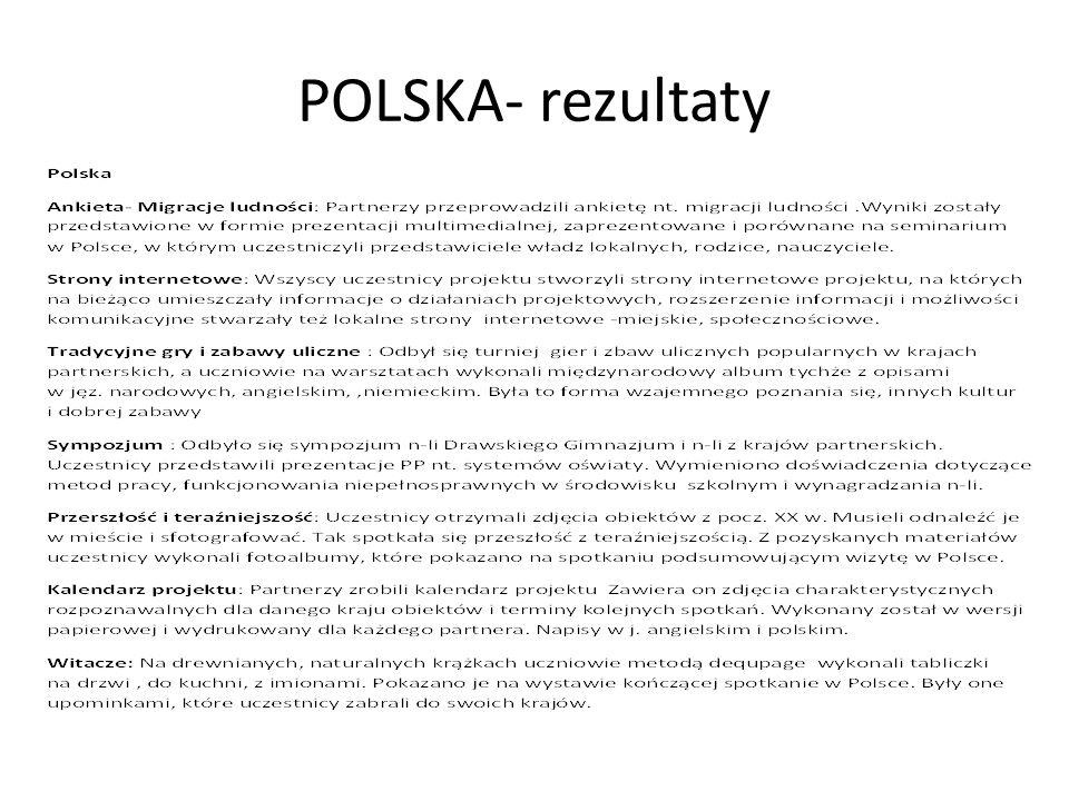 POLSKA- rezultaty