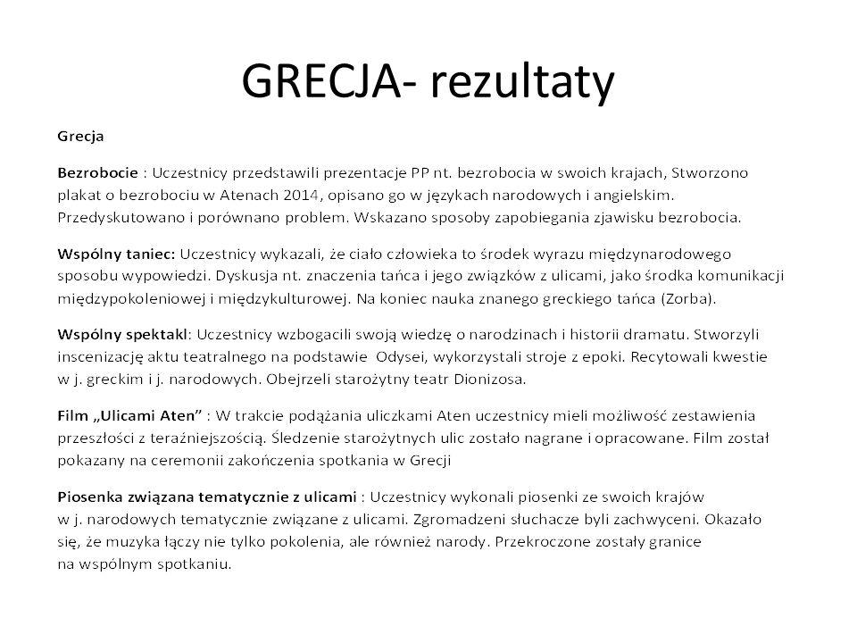 GRECJA- rezultaty