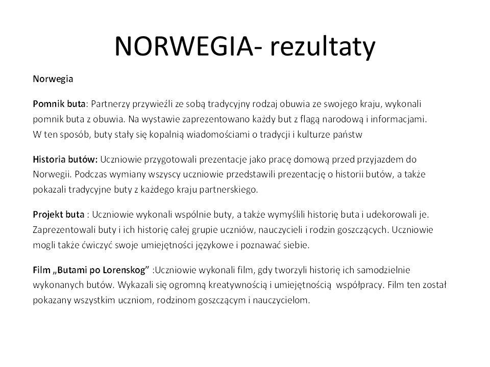 NORWEGIA- rezultaty