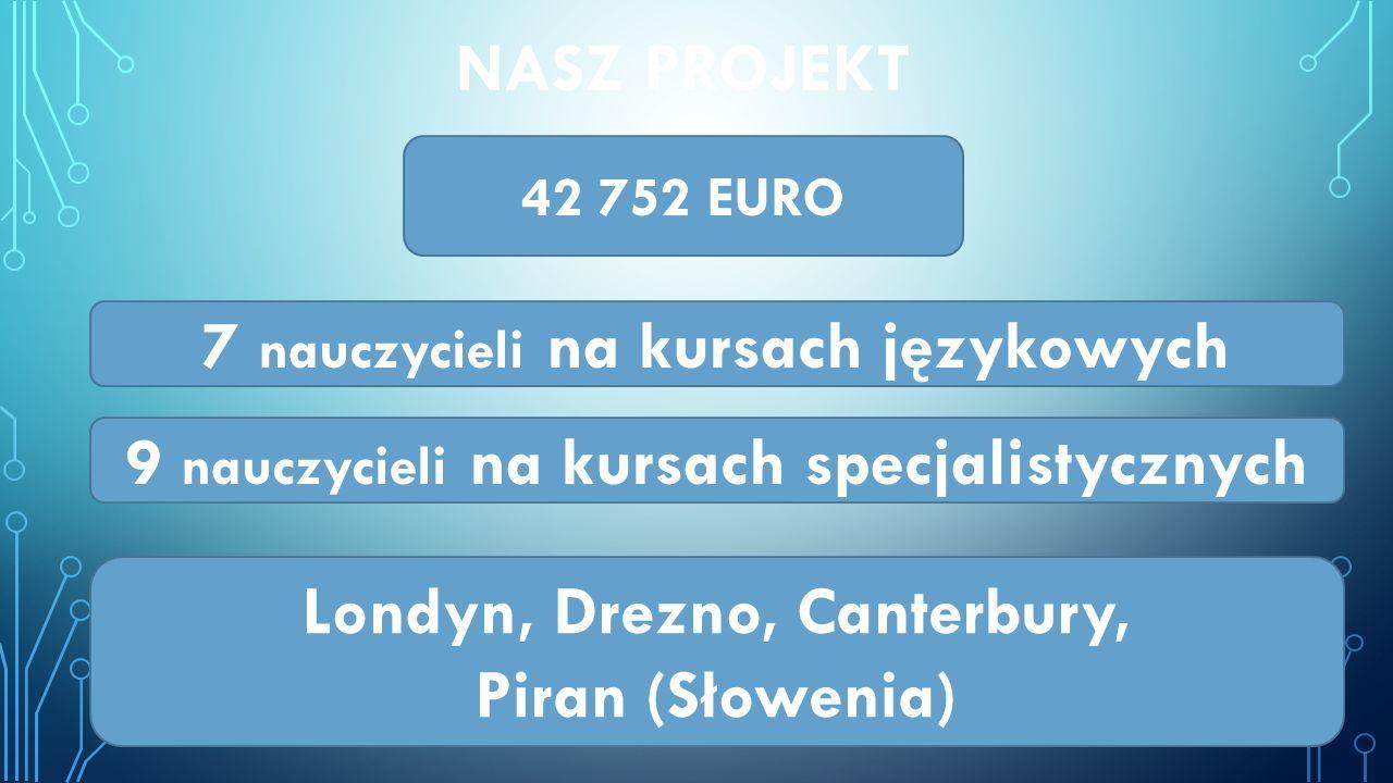 NASZ PROJEKT 42 752 EURO 7 nauczycieli na kursach językowych 9 nauczycieli na kursach specjalistycznych Londyn, Drezno, Canterbury, Piran (Słowenia)