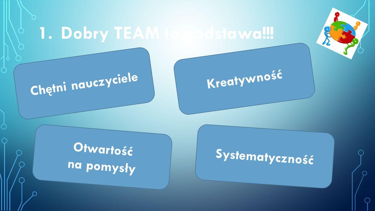 1.Dobry TEAM to podstawa!!! Chętni nauczyciele Systematyczność Otwartość na pomysły Kreatywność