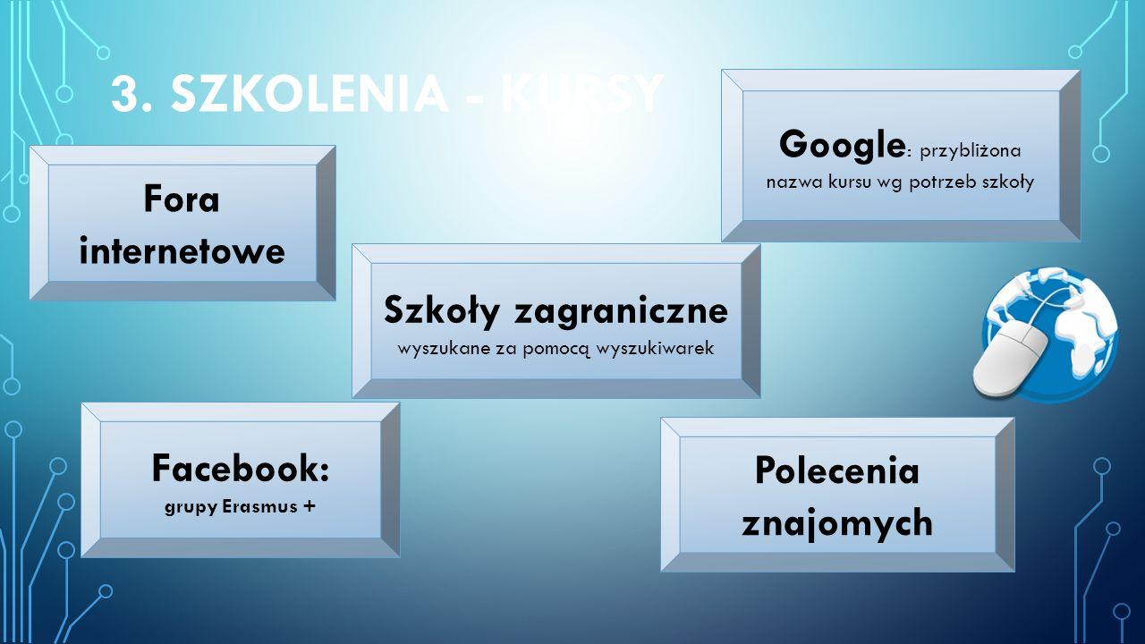 3. SZKOLENIA - KURSY Fora internetowe Facebook: grupy Erasmus + Szkoły zagraniczne wyszukane za pomocą wyszukiwarek Google : przybliżona nazwa kursu w