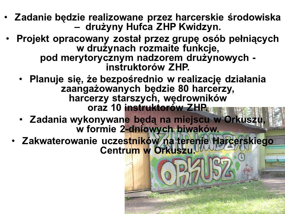 Zadanie będzie realizowane przez harcerskie środowiska – drużyny Hufca ZHP Kwidzyn. Projekt opracowany został przez grupę osób pełniących w drużynach