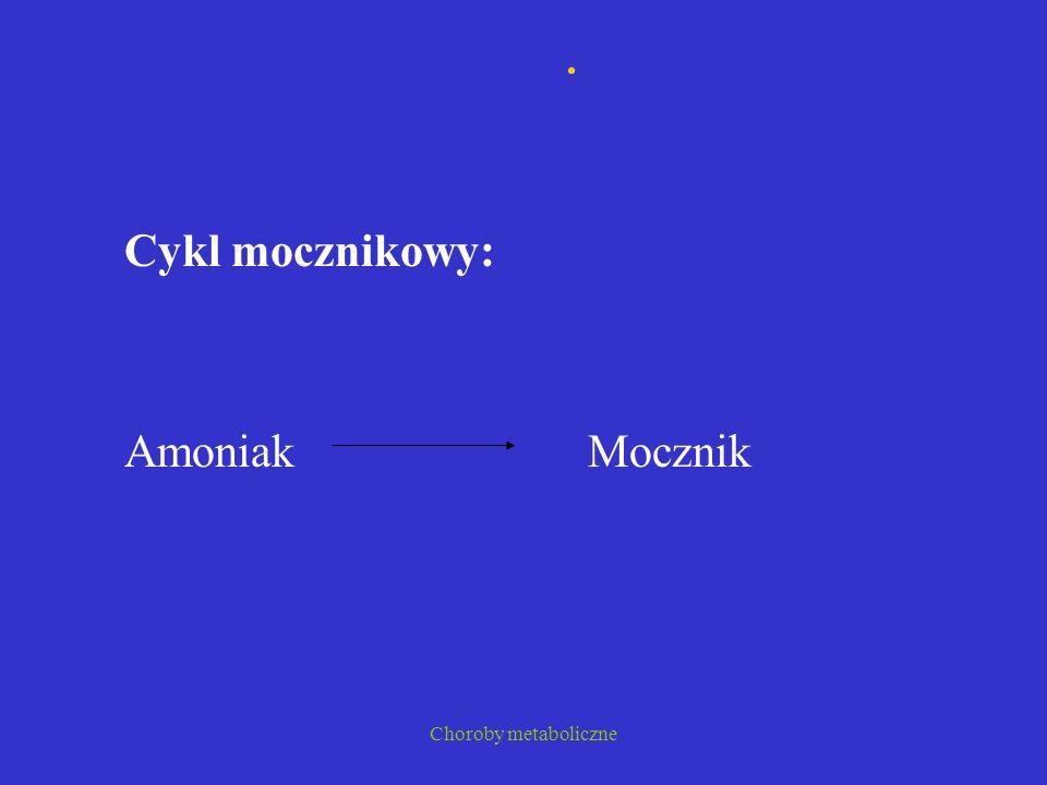 Choroby metaboliczne. Cykl mocznikowy: Amoniak Mocznik