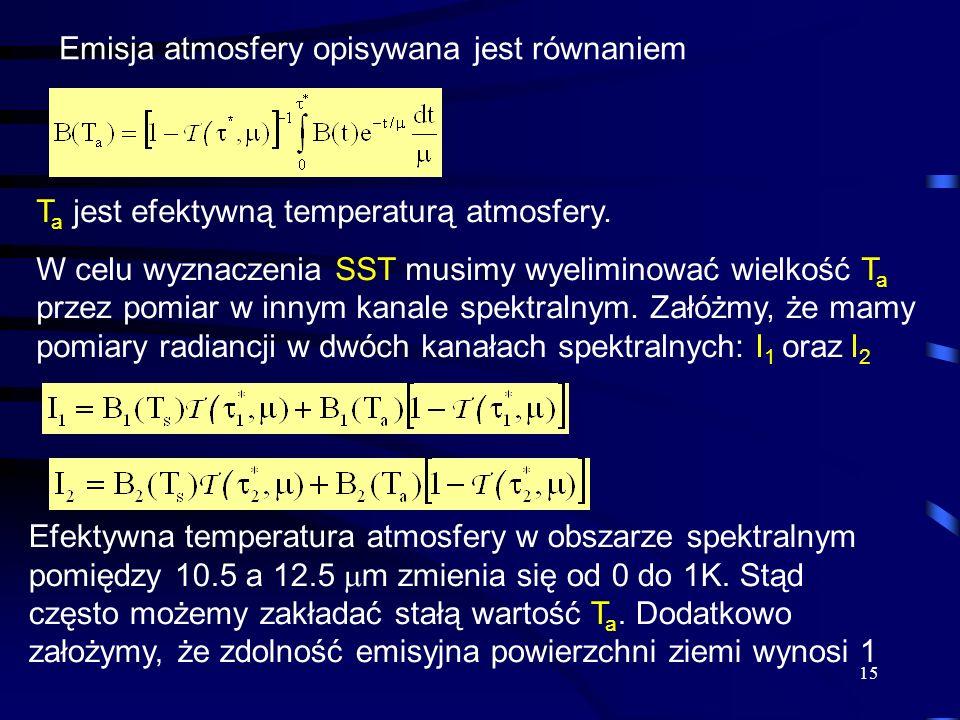 15 Emisja atmosfery opisywana jest równaniem T a jest efektywną temperaturą atmosfery.