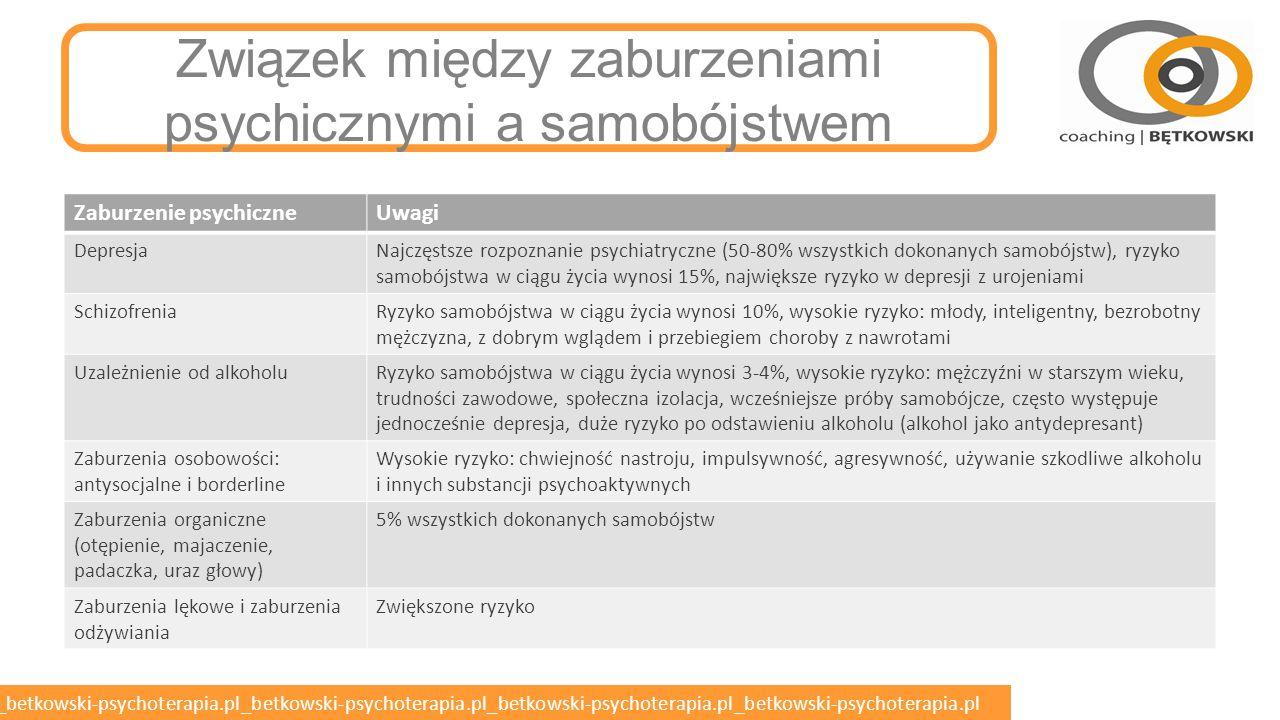 betkowski-psychoterapia.pl_betkowski-psychoterapia.pl_betkowski-psychoterapia.pl_betkowski-psychoterapia.pl_betkowski-psychoterapia.pl Formy pomocy psychologicznej o Edukacja o Różne formy treningów kompetencji społecznych, samoobsługi.