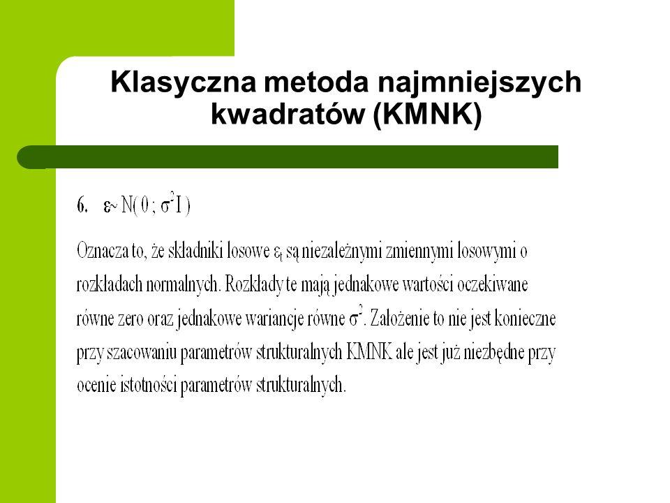 Klasyczna metoda najmniejszych kwadratów (KMNK)