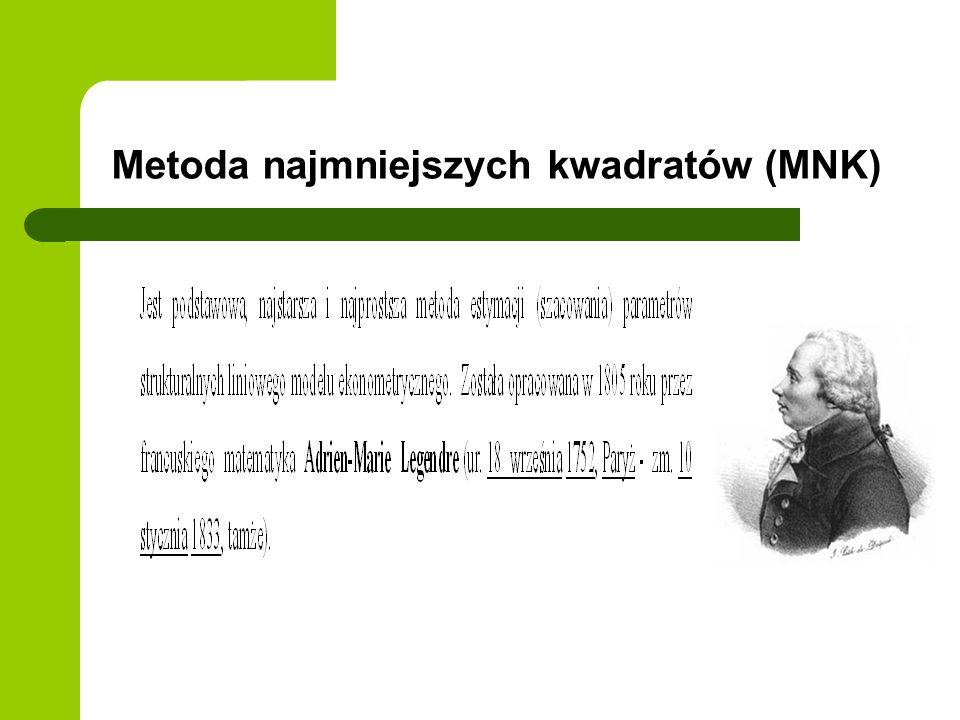 Metoda najmniejszych kwadratów (MNK)