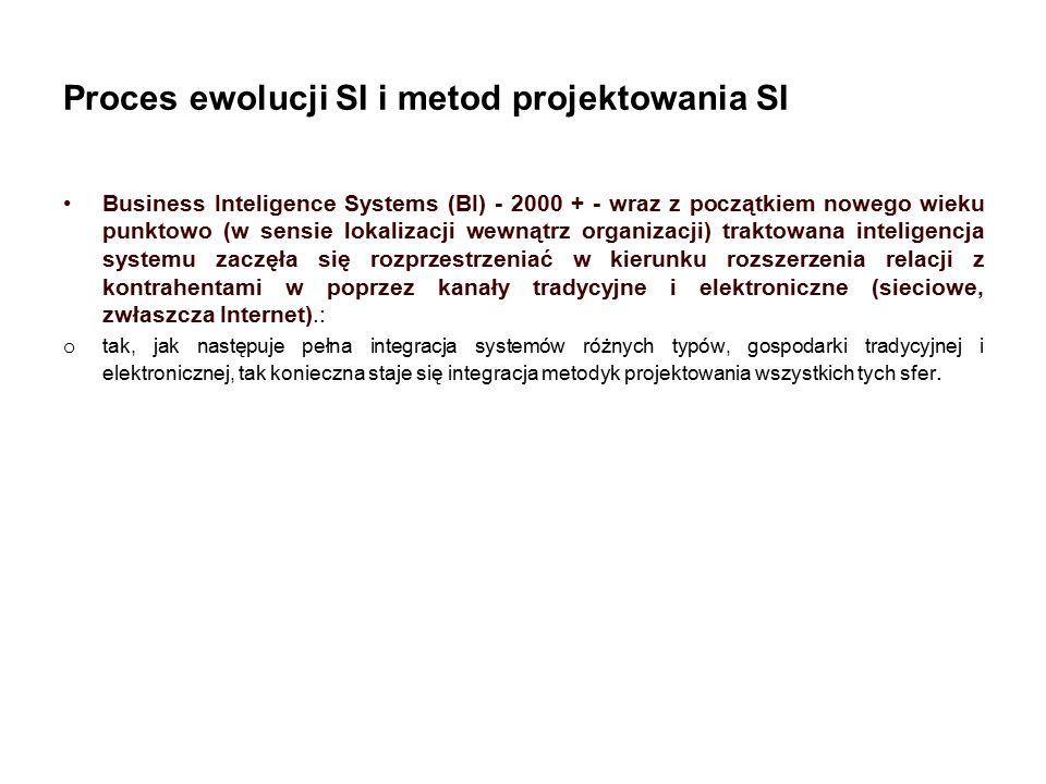 Proces ewolucji SI i metod projektowania SI Business Inteligence Systems (BI) - 2000 + - wraz z początkiem nowego wieku punktowo (w sensie lokalizacji wewnątrz organizacji) traktowana inteligencja systemu zaczęła się rozprzestrzeniać w kierunku rozszerzenia relacji z kontrahentami w poprzez kanały tradycyjne i elektroniczne (sieciowe, zwłaszcza Internet).: o tak, jak następuje pełna integracja systemów różnych typów, gospodarki tradycyjnej i elektronicznej, tak konieczna staje się integracja metodyk projektowania wszystkich tych sfer.
