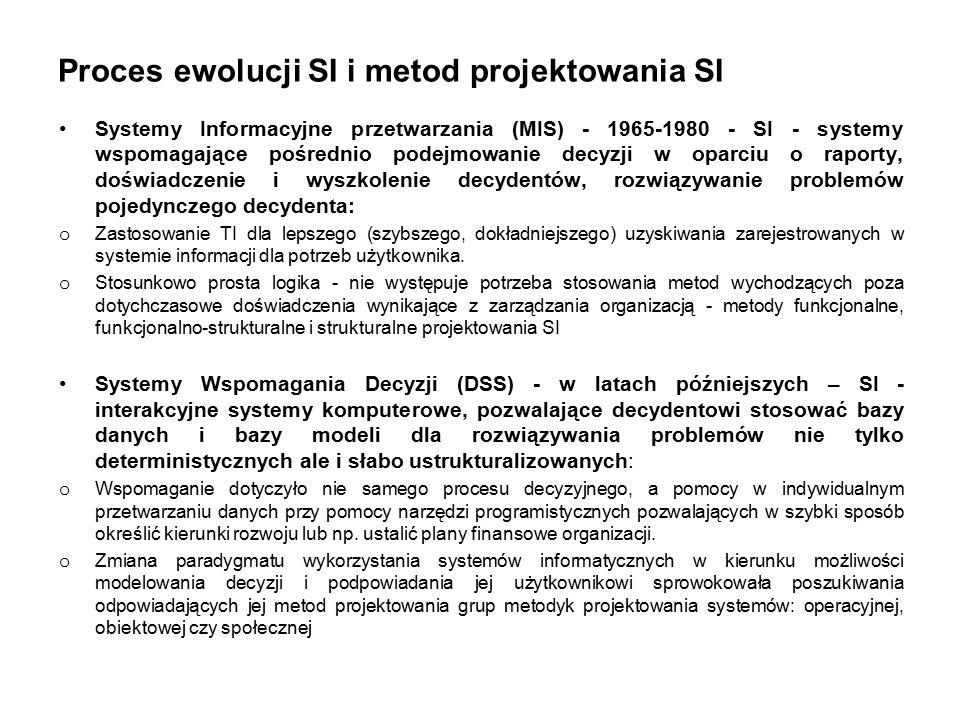 Proces ewolucji SI i metod projektowania SI Systemy Informacyjne przetwarzania (MIS) - 1965-1980 - SI - systemy wspomagające pośrednio podejmowanie decyzji w oparciu o raporty, doświadczenie i wyszkolenie decydentów, rozwiązywanie problemów pojedynczego decydenta: o Zastosowanie TI dla lepszego (szybszego, dokładniejszego) uzyskiwania zarejestrowanych w systemie informacji dla potrzeb użytkownika.