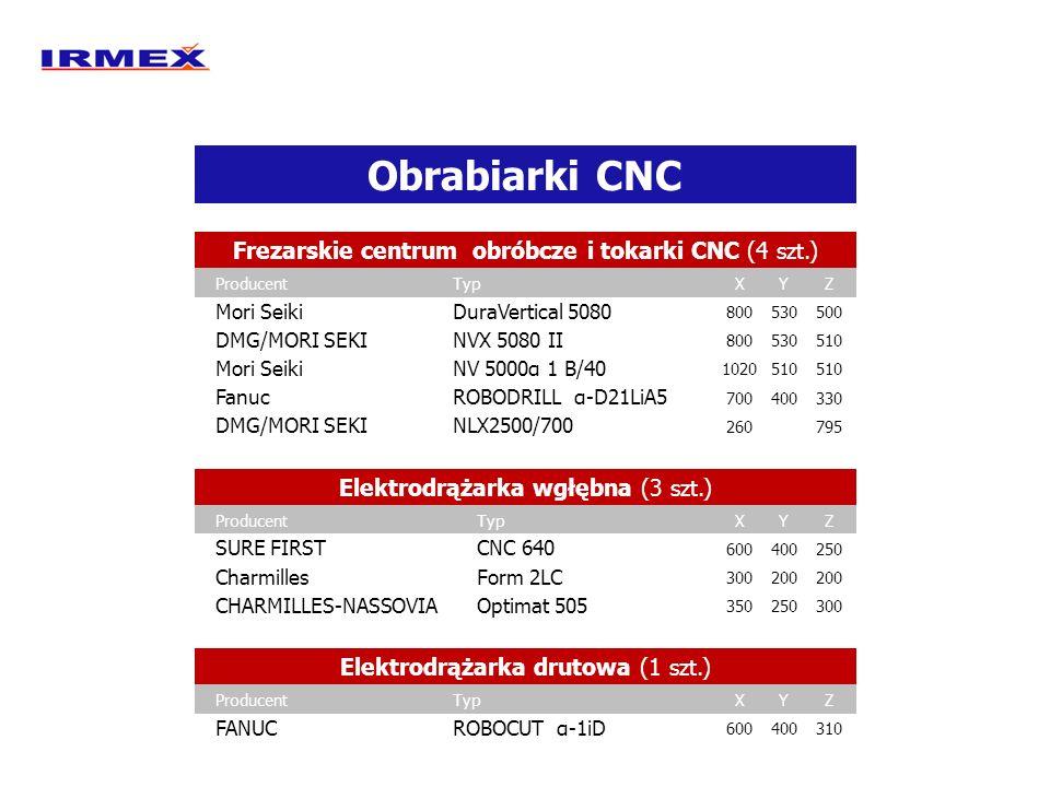 Wyposażenie specjalne obrabiarek CNC Elektrowrzeciono szybkoobrotowe HES510-IT40 firmy Nakanishi o prędkości obrotowej 5'000-50'000.