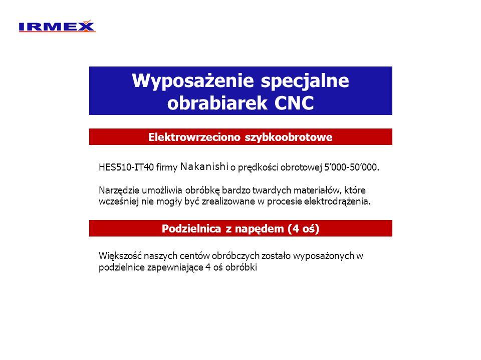Wyposażenie specjalne obrabiarek CNC Elektrowrzeciono szybkoobrotowe HES510-IT40 firmy Nakanishi o prędkości obrotowej 5'000-50'000. Narzędzie umożliw