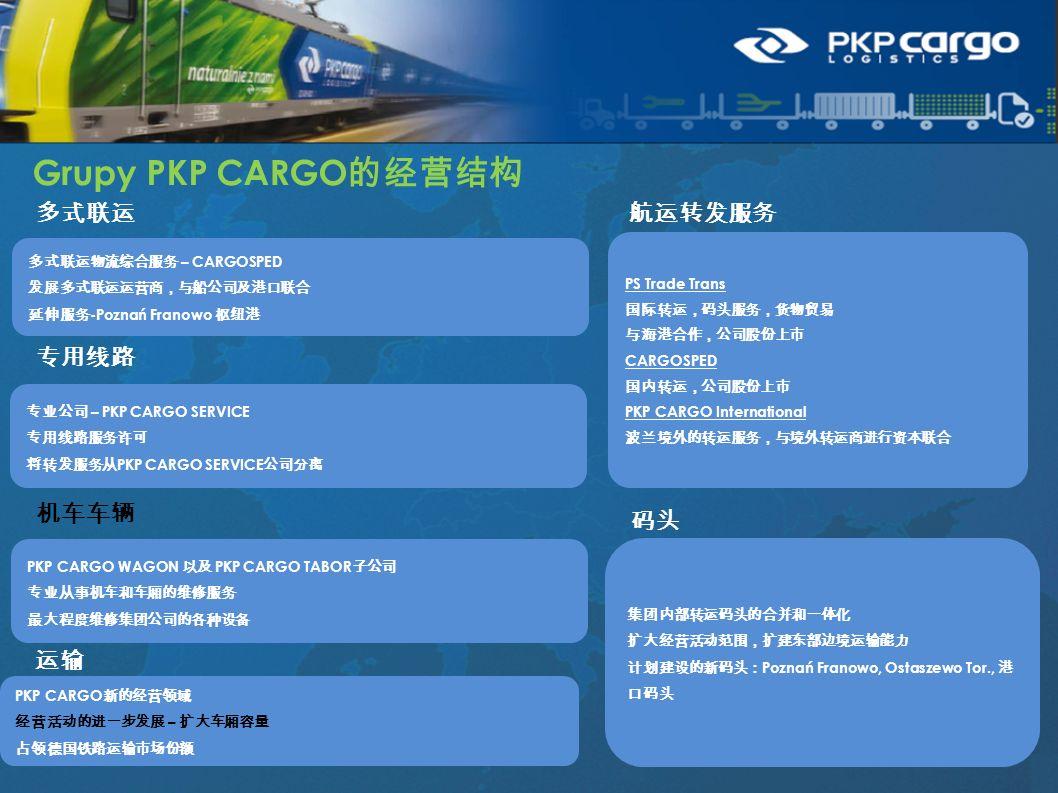 Grupy PKP CARGO 的经营结构 专业公司 – PKP CARGO SERVICE 专用线路服务许可 将转发服务从 PKP CARGO SERVICE 公司分离 3 多式联运物流综合服务 – CARGOSPED 发展多式联运运营商,与船公司及港口联合 延伸服务 -Poznań Franowo 枢纽港 专用线路 多式联运 PKP CARGO WAGON 以及 PKP CARGO TABOR 子公司 专业从事机车和车厢的维修服务 最大程度维修集团公司的各种设备 机车车辆 PKP CARGO 新的经营领域 经营活动的进一步发展 – 扩大车厢容量 占领德国铁路运输市场份额 运输 航运转发服务 PS Trade Trans 国际转运,码头服务,货物贸易 与海港合作,公司股份上市 CARGOSPED 国内转运,公司股份上市 PKP CARGO International 波兰境外的转运服务,与境外转运商进行资本联合 集团内部转运码头的合并和一体化 扩大经营活动范围,扩建东部边境运输能力 计划建设的新码头: Poznań Franowo, Ostaszewo Tor., 港 口码头 码头