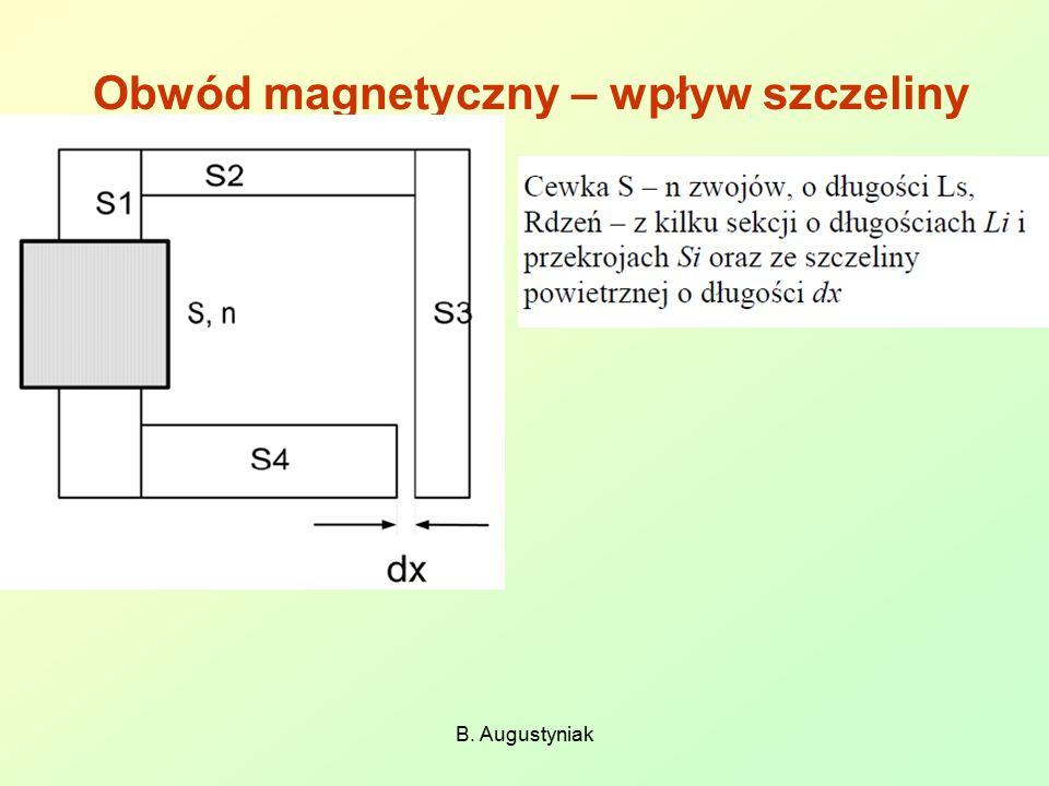 Obwód magnetyczny – wpływ szczeliny B. Augustyniak