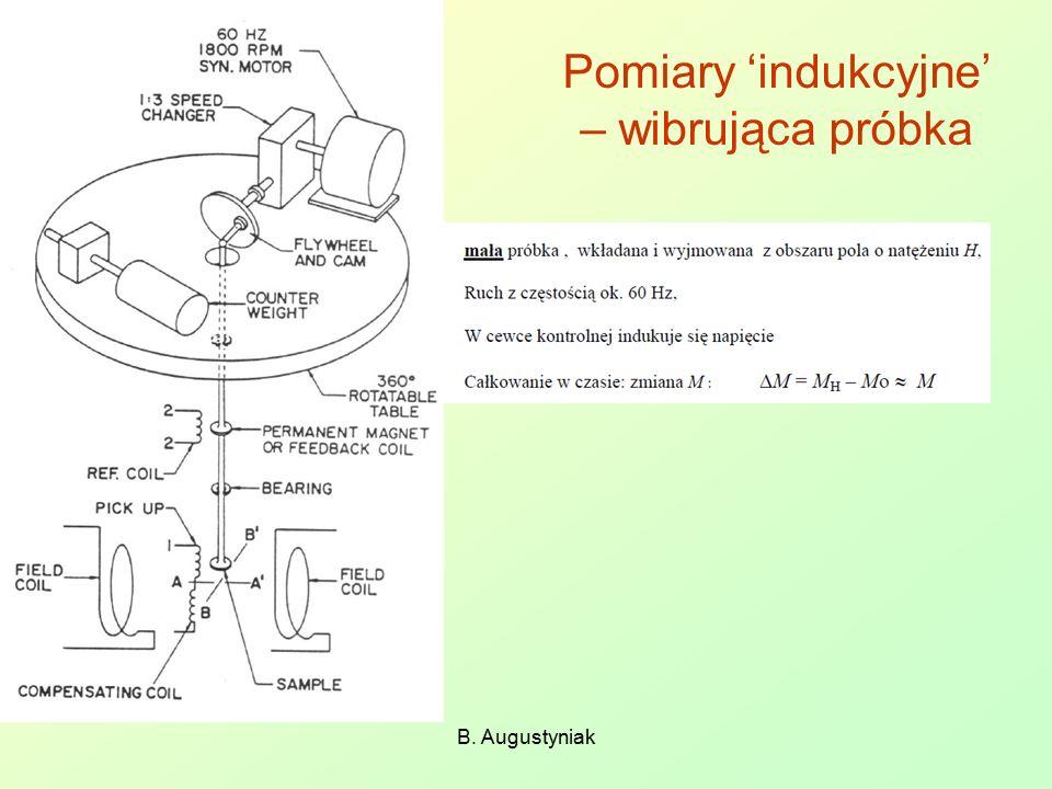 B. Augustyniak Pomiary 'indukcyjne' – wibrująca próbka