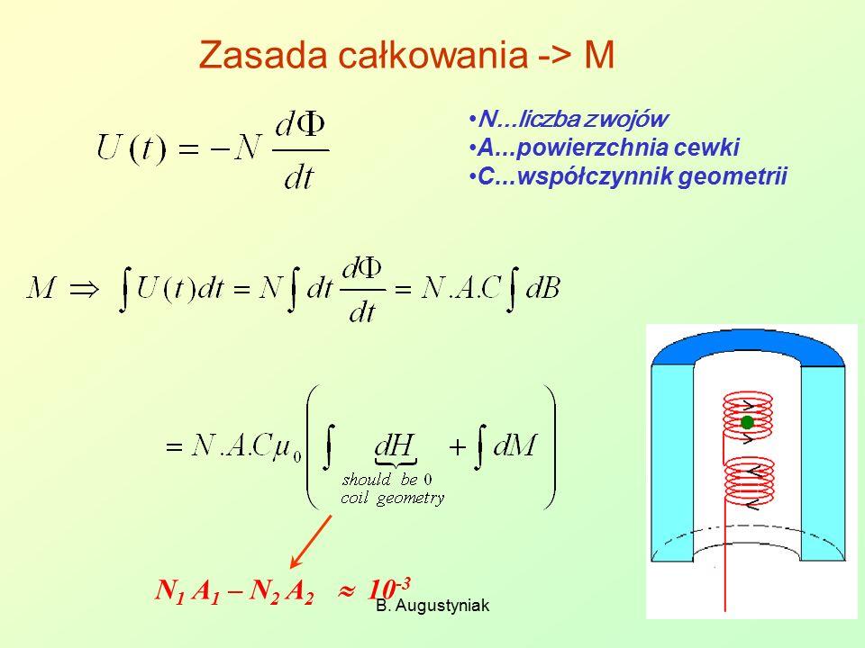 B. Augustyniak Zasada całkowania -> M N...liczba zwojów A...powierzchnia cewki C...współczynnik geometrii N 1 A 1 – N 2 A 2  10 -3