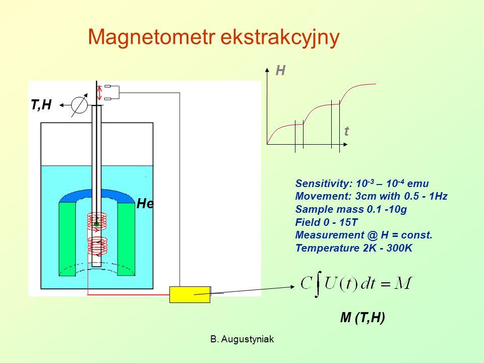 B. Augustyniak Magnetometr ekstrakcyjny T,H He M (T,H) H t Sensitivity: 10 -3 – 10 -4 emu Movement: 3cm with 0.5 - 1Hz Sample mass 0.1 -10g Field 0 -