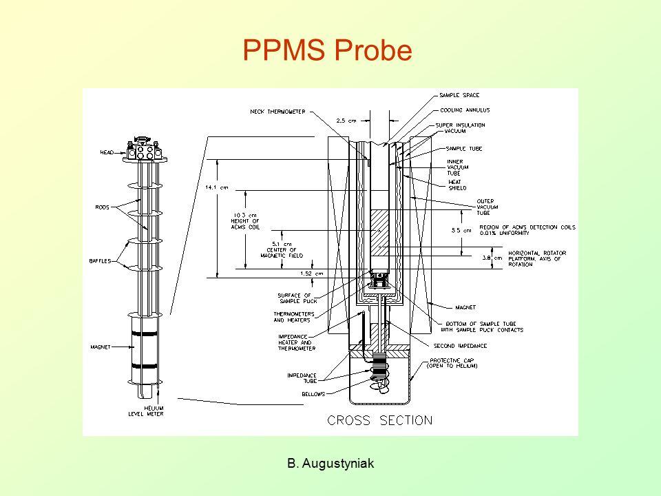 B. Augustyniak PPMS Probe