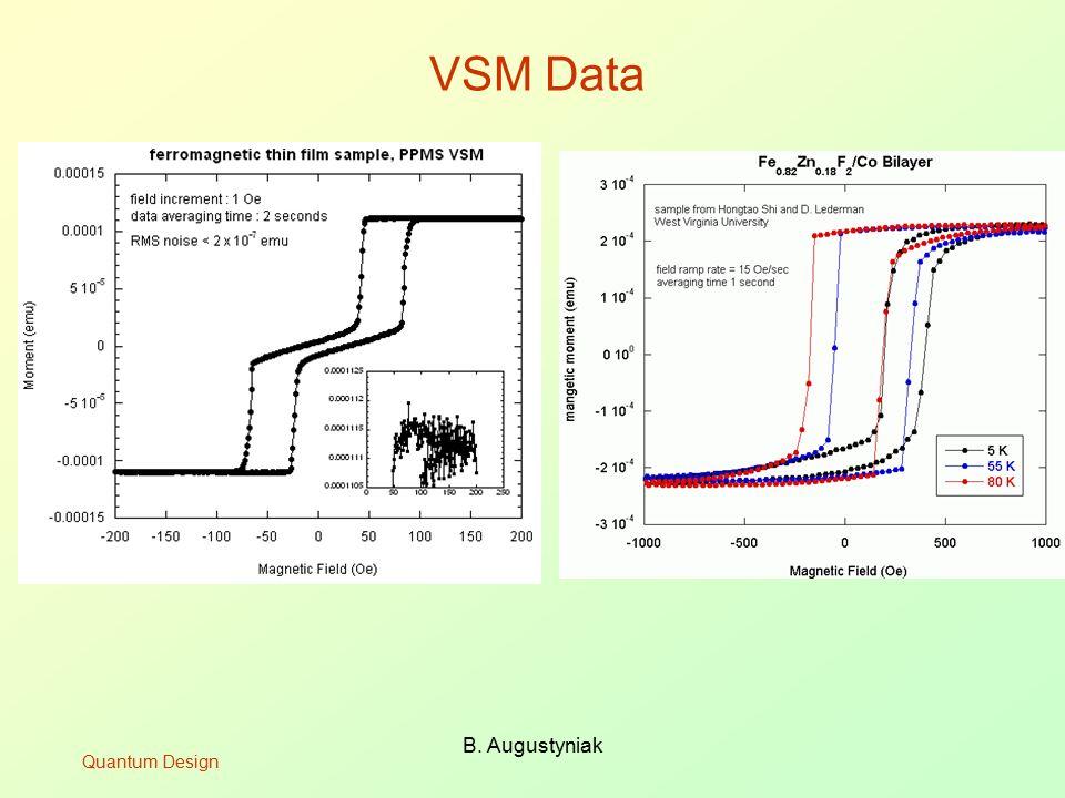 B. Augustyniak VSM Data Quantum Design
