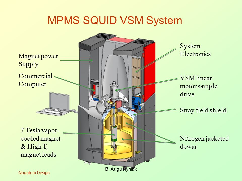 B. Augustyniak MPMS SQUID VSM System Commercial Computer System Electronics VSM linear motor sample drive Nitrogen jacketed dewar Stray field shield M
