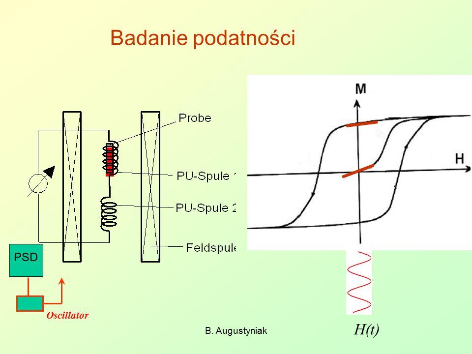 B. Augustyniak Badanie podatności PSD Oscillator H(t)