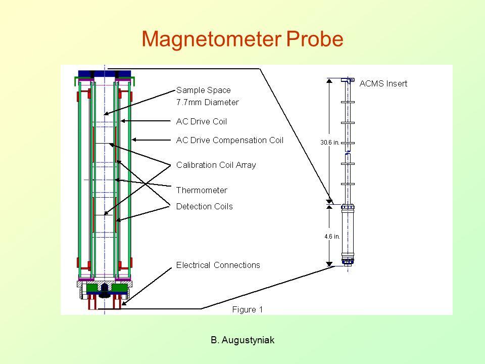 B. Augustyniak Magnetometer Probe