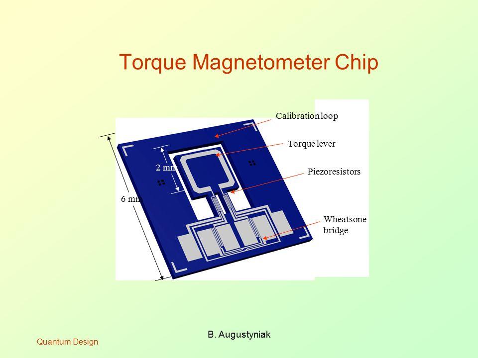 B. Augustyniak Torque Magnetometer Chip Torque lever Calibration loop Piezoresistors Wheatsone bridge 6 mm 2 mm Quantum Design