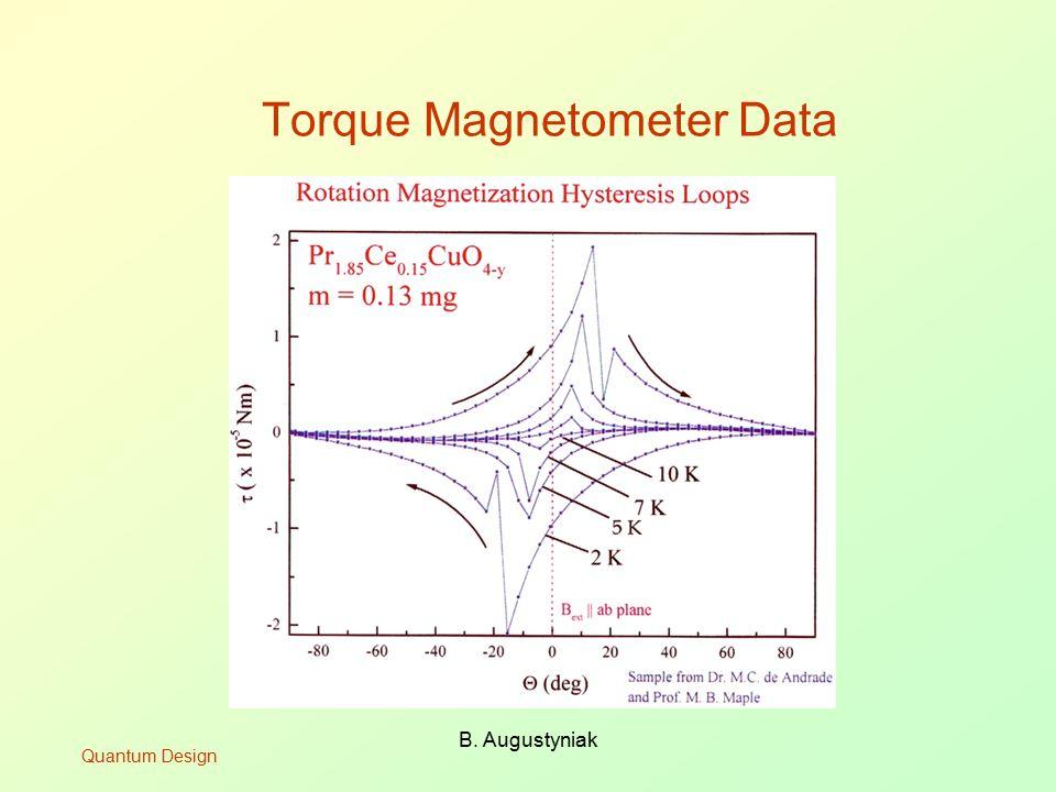 B. Augustyniak Torque Magnetometer Data Quantum Design
