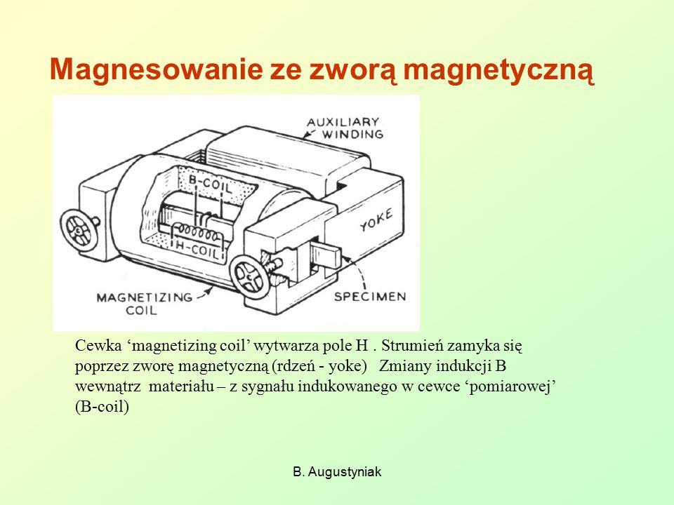 Magnesowanie ze zworą magnetyczną B.Augustyniak Cewka 'magnetizing coil' wytwarza pole H.