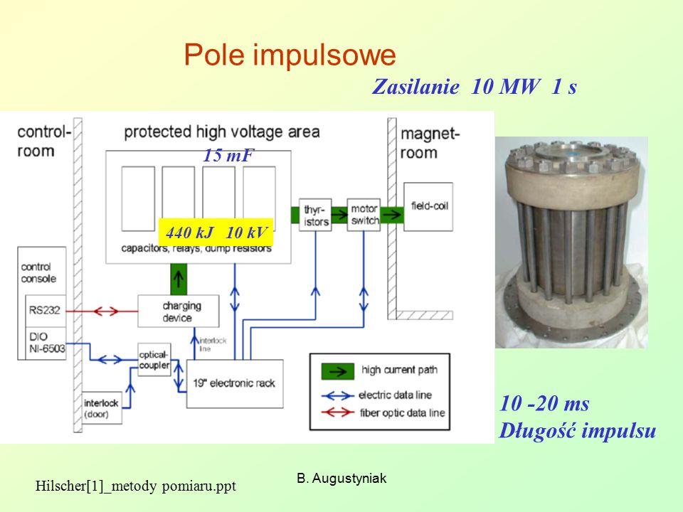 B. Augustyniak Pole impulsowe 15 mF 440 kJ 10 kV Zasilanie 10 MW 1 s 10 -20 ms Długość impulsu Hilscher[1]_metody pomiaru.ppt