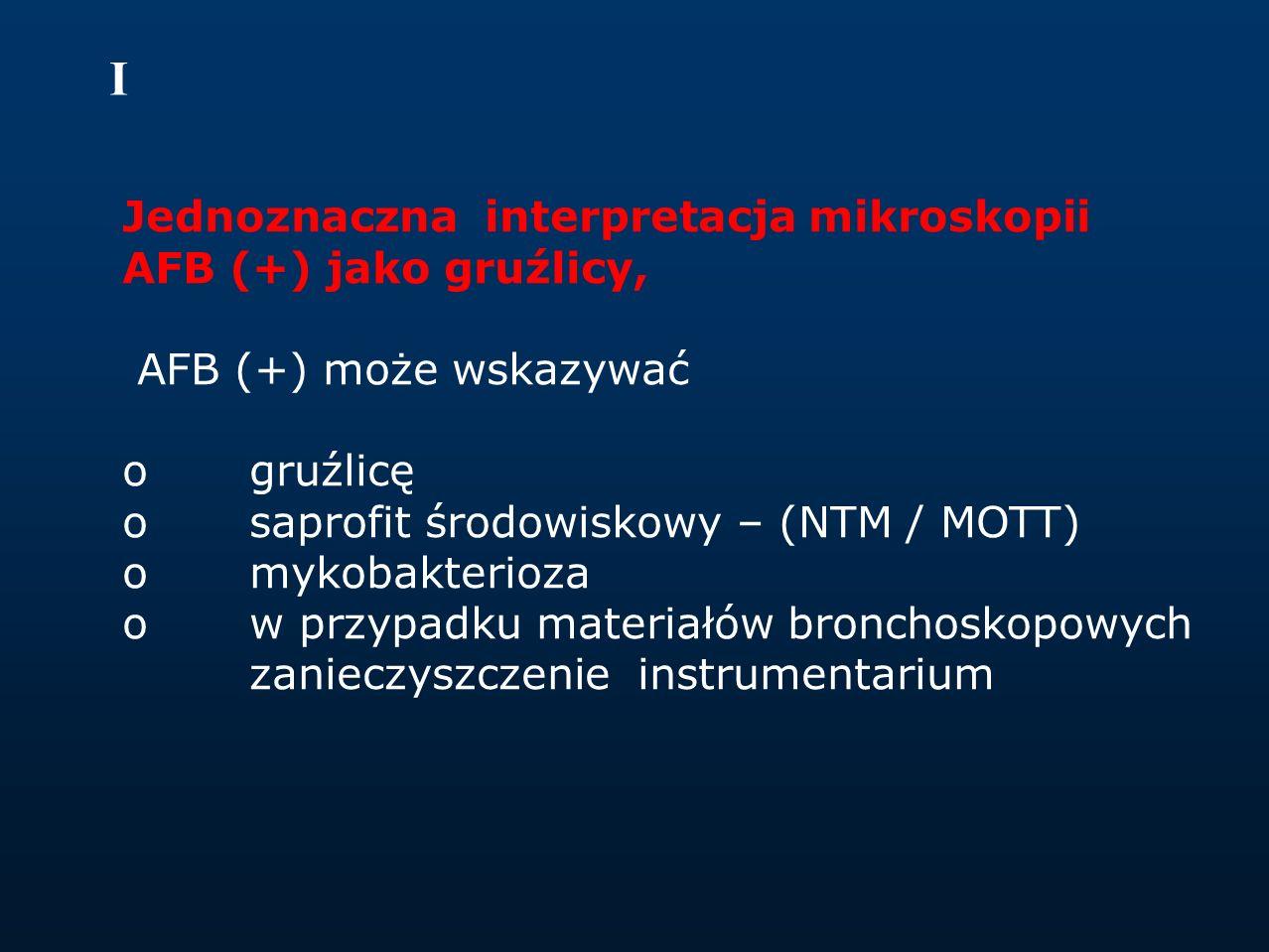 Jednoznaczna interpretacja mikroskopii AFB (+) jako gruźlicy, AFB (+) może wskazywać o gruźlicę o saprofit środowiskowy – (NTM / MOTT) o mykobakterioz