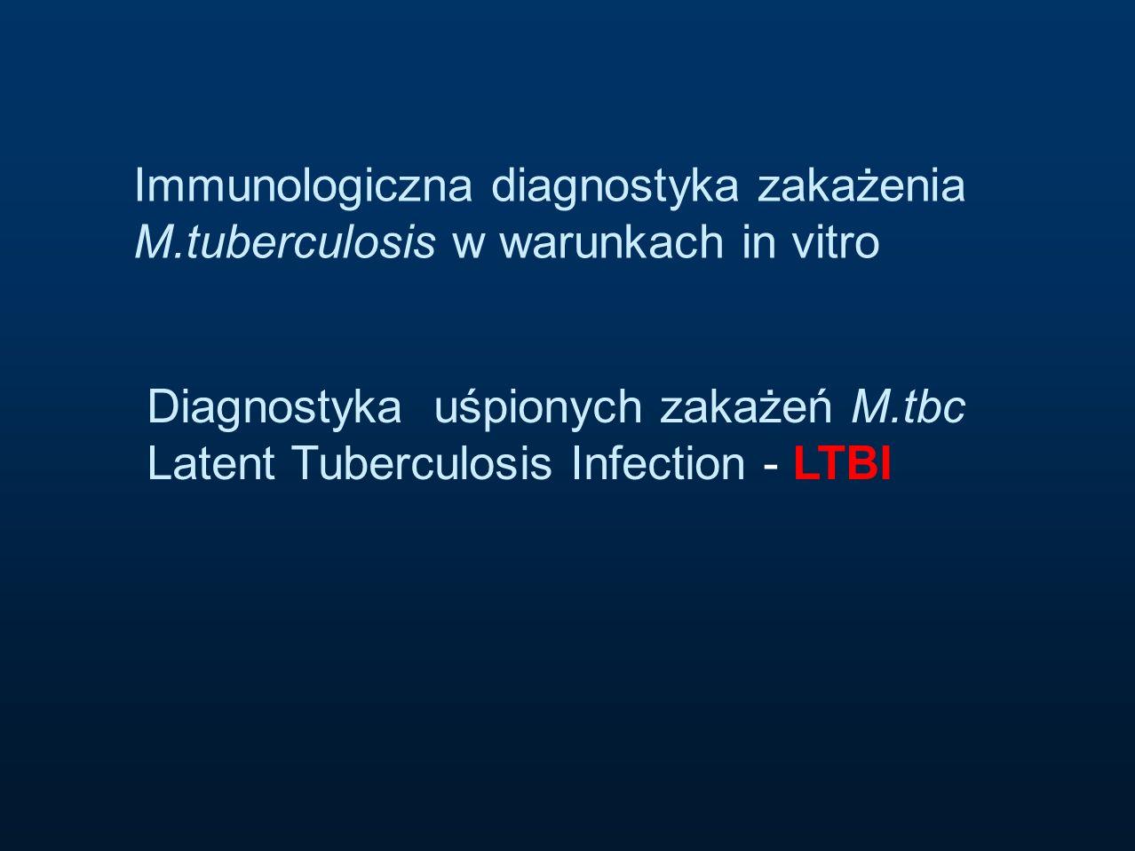 Diagnostyka uśpionych zakażeń M.tbc Latent Tuberculosis Infection - LTBI Immunologiczna diagnostyka zakażenia M.tuberculosis w warunkach in vitro