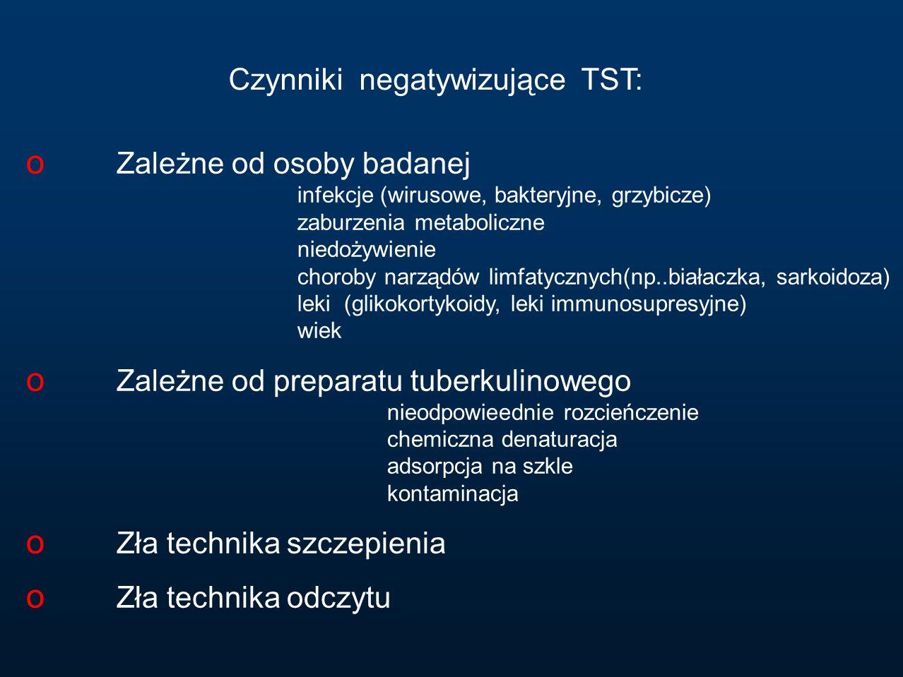 Czynniki negatywizujące TST: o Zależne od osoby badanej infekcje (wirusowe, bakteryjne, grzybicze) zaburzenia metaboliczne niedożywienie choroby narzą