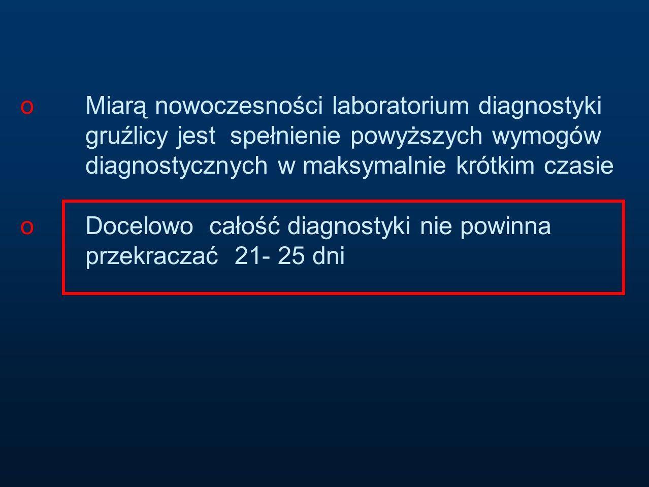 o Miarą nowoczesności laboratorium diagnostyki gruźlicy jest spełnienie powyższych wymogów diagnostycznych w maksymalnie krótkim czasie o Docelowo cał