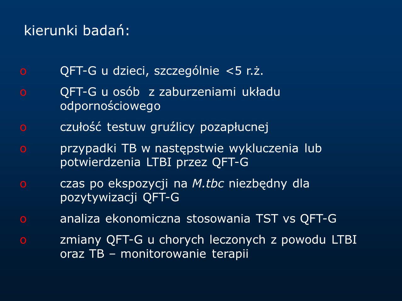 kierunki badań: oQFT-G u dzieci, szczególnie <5 r.ż. oQFT-G u osób z zaburzeniami układu odpornościowego o czułość testuw gruźlicy pozapłucnej oprzypa