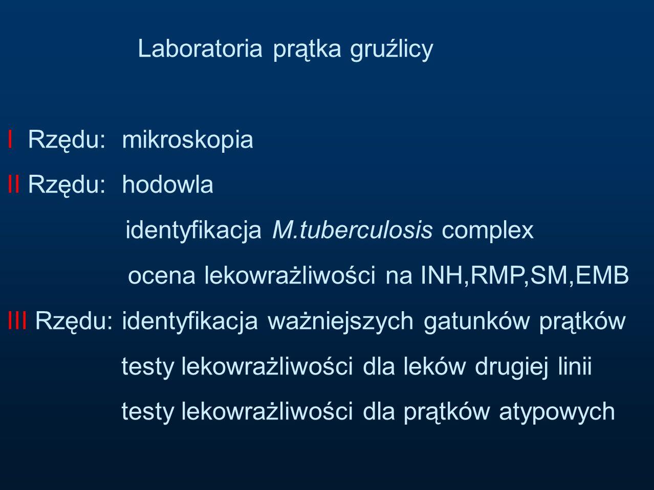 Laboratoria prątka gruźlicy I Rzędu: mikroskopia II Rzędu: hodowla identyfikacja M.tuberculosis complex ocena lekowrażliwości na INH,RMP,SM,EMB III Rz