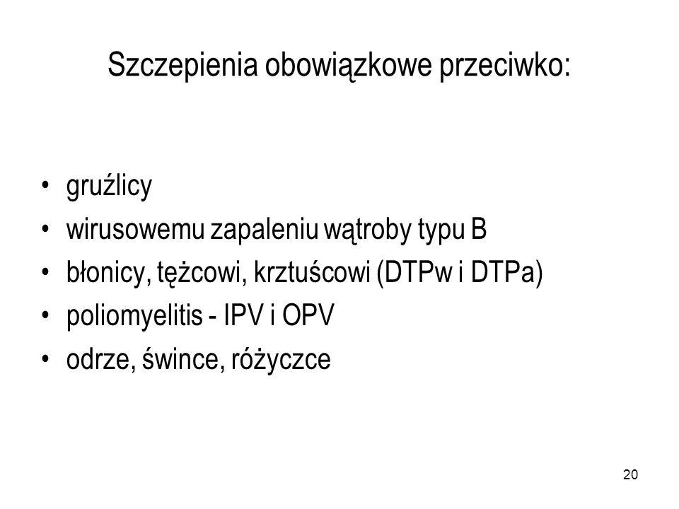 20 Szczepienia obowiązkowe przeciwko: gruźlicy wirusowemu zapaleniu wątroby typu B błonicy, tężcowi, krztuścowi (DTPw i DTPa) poliomyelitis - IPV i OPV odrze, śwince, różyczce