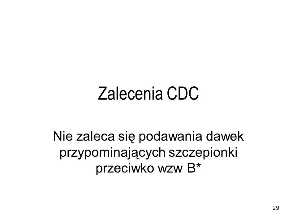 29 Zalecenia CDC Nie zaleca się podawania dawek przypominających szczepionki przeciwko wzw B*