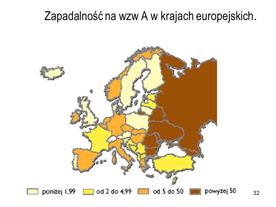 32 Zapadalność na wzw A w krajach europejskich.