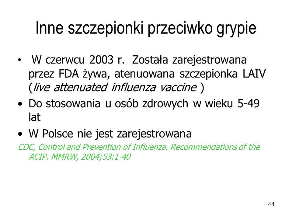 44 Inne szczepionki przeciwko grypie W czerwcu 2003 r. Została zarejestrowana przez FDA żywa, atenuowana szczepionka LAIV (live attenuated influenza v