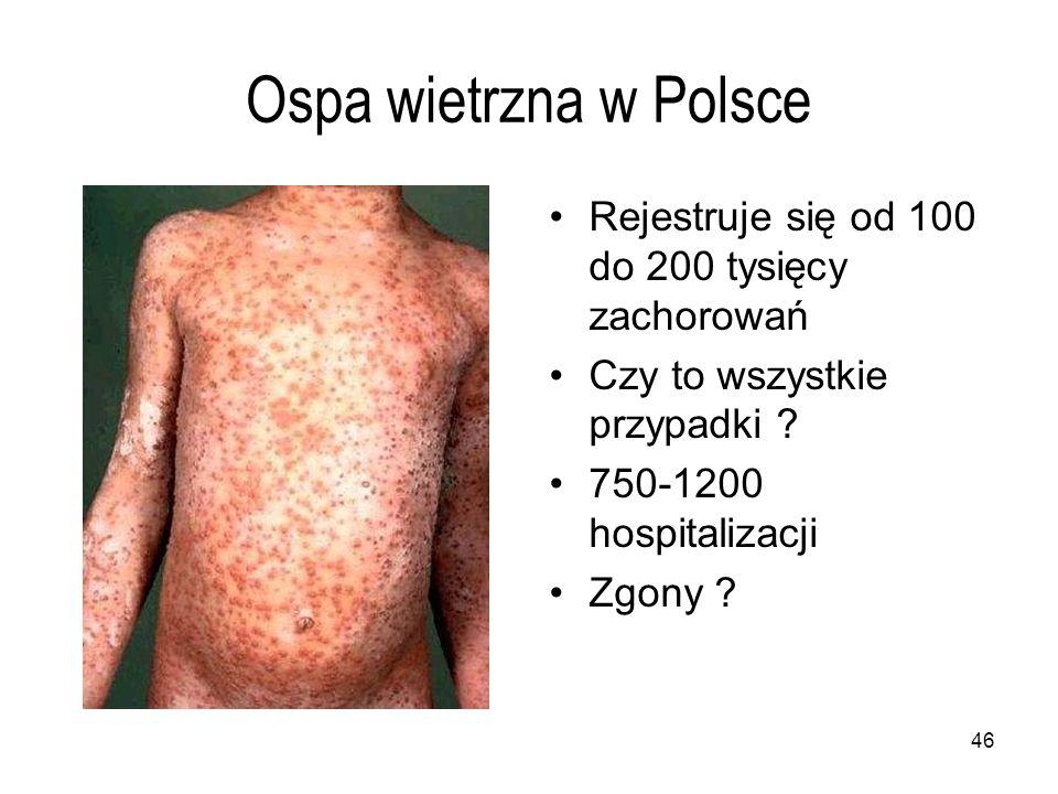 46 Ospa wietrzna w Polsce Rejestruje się od 100 do 200 tysięcy zachorowań Czy to wszystkie przypadki ? 750-1200 hospitalizacji Zgony ?
