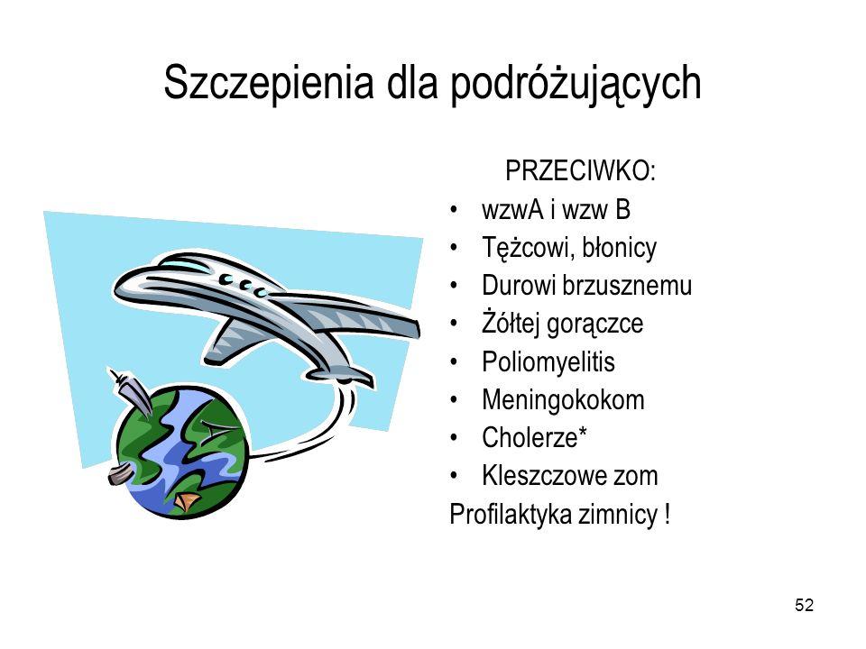 52 Szczepienia dla podróżujących PRZECIWKO: wzwA i wzw B Tężcowi, błonicy Durowi brzusznemu Żółtej gorączce Poliomyelitis Meningokokom Cholerze* Klesz