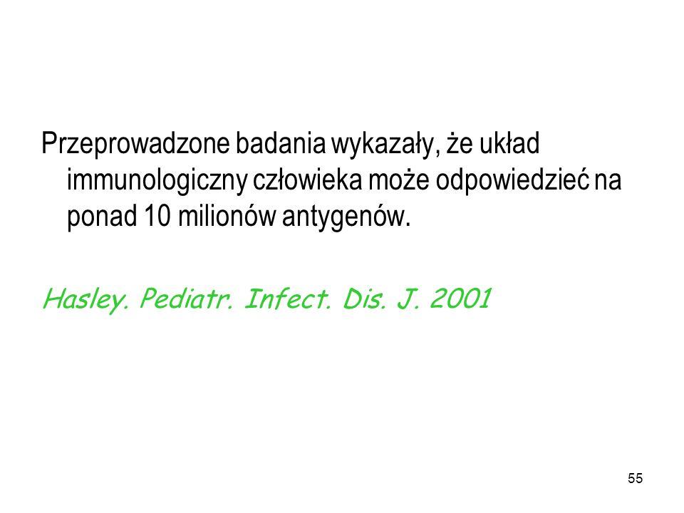 55 Przeprowadzone badania wykazały, że układ immunologiczny człowieka może odpowiedzieć na ponad 10 milionów antygenów. Hasley. Pediatr. Infect. Dis.
