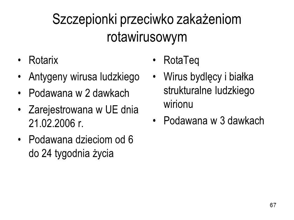 67 Szczepionki przeciwko zakażeniom rotawirusowym Rotarix Antygeny wirusa ludzkiego Podawana w 2 dawkach Zarejestrowana w UE dnia 21.02.2006 r. Podawa