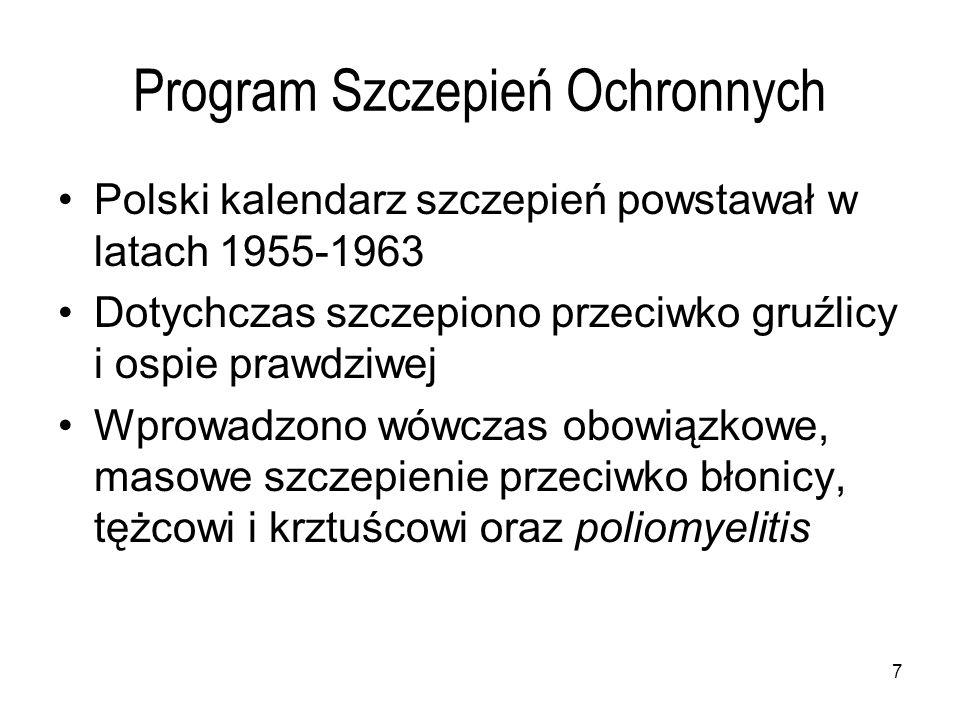7 Program Szczepień Ochronnych Polski kalendarz szczepień powstawał w latach 1955-1963 Dotychczas szczepiono przeciwko gruźlicy i ospie prawdziwej Wprowadzono wówczas obowiązkowe, masowe szczepienie przeciwko błonicy, tężcowi i krztuścowi oraz poliomyelitis