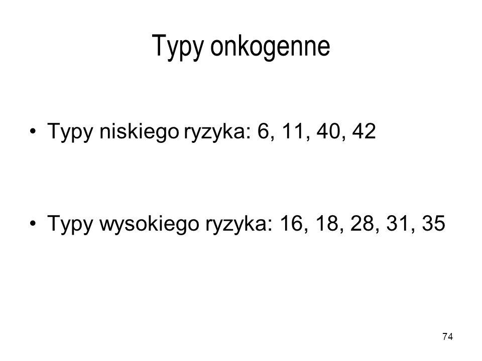74 Typy onkogenne Typy niskiego ryzyka: 6, 11, 40, 42 Typy wysokiego ryzyka: 16, 18, 28, 31, 35