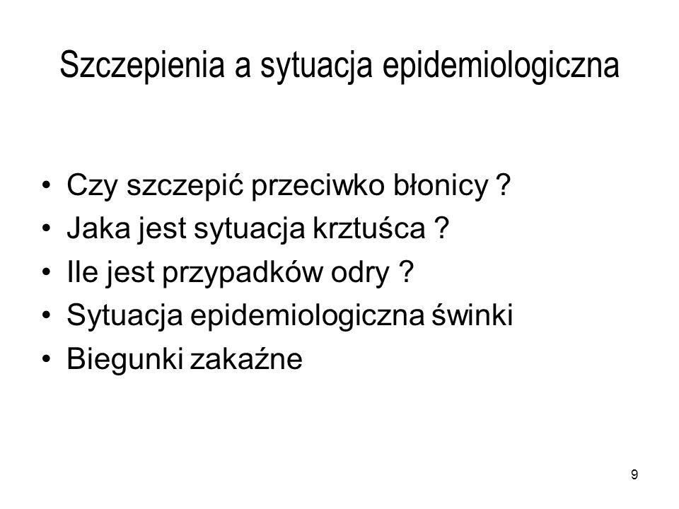9 Szczepienia a sytuacja epidemiologiczna Czy szczepić przeciwko błonicy ? Jaka jest sytuacja krztuśca ? Ile jest przypadków odry ? Sytuacja epidemiol