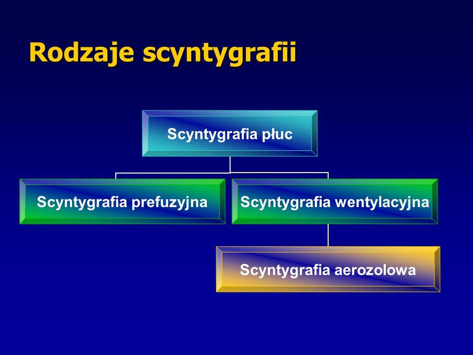 Rodzaje scyntygrafii Scyntygrafia płuc Scyntygrafia prefuzyjna Scyntygrafia wentylacyjna Scyntygrafia aerozolowa