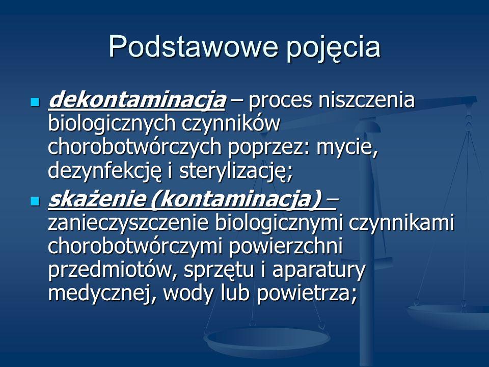 Podstawowe pojęcia dekontaminacja – proces niszczenia biologicznych czynników chorobotwórczych poprzez: mycie, dezynfekcję i sterylizację; dekontamina