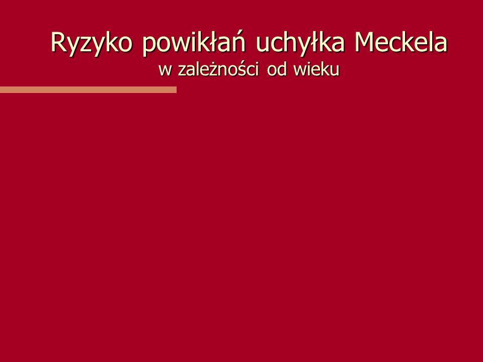 Ryzyko powikłań uchyłka Meckela w zależności od wieku